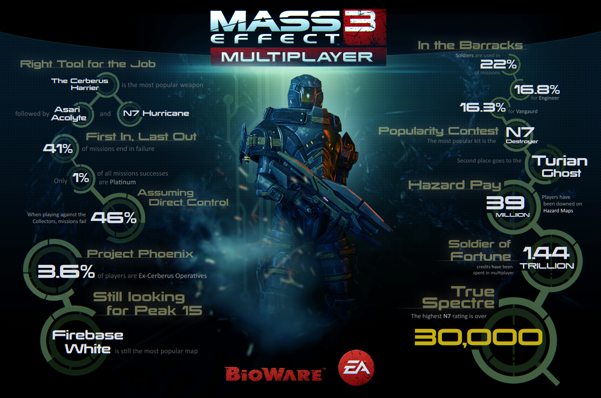 Mass Effect Star Map.Mass Effect 3 Multiplayer Turns One Bioware Celebrate With Stat